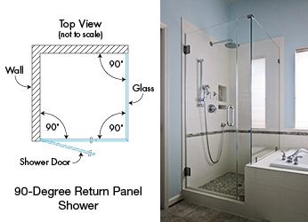 Plan And Design Your Frameless Shower