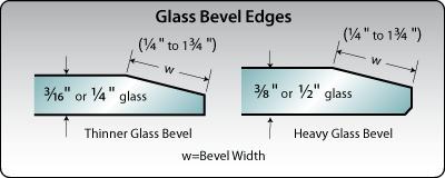 Glass bevel edges