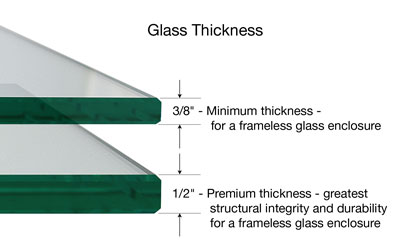 Frameless Shower Glass Thickness Quality And Durability