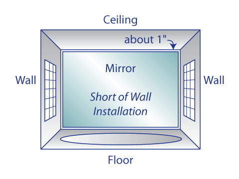 Short of wall mirror installation