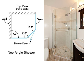 Plan And Design Your Frameless Shower