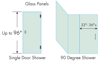 90 Degree Glass Panels