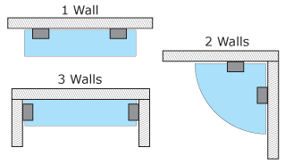 Glass Shelf Bracket Installation Types