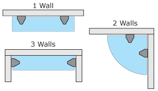 Brackets Installation Types