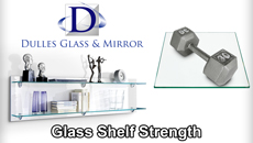 Glass Shelf Strength