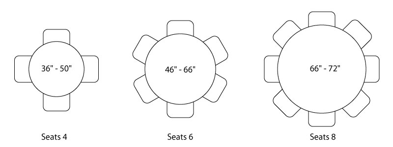 Round Gl Table Top Seating